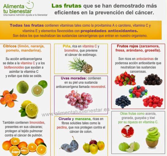 Alimentos tiles en la lucha contra el c ncer martha debayle w radio mexico - Alimentos previenen cancer ...