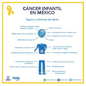 El cáncer también ataca a los niños, ¡Cuídalos!