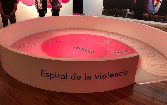Triple W desde el Museo de Memoria y Tolerancia