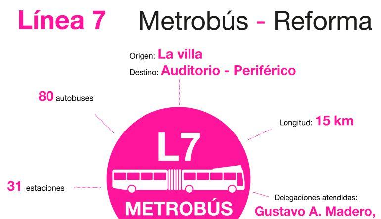 Línea 7 del Metrobús no afecta ni a la ciudad, ni al medio ambiente: Consejero Jurídico de la CDMX