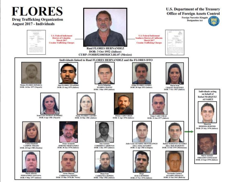 """""""El caso Márquez y Álvarez: un juego de credibilidades"""": Mario Campos"""