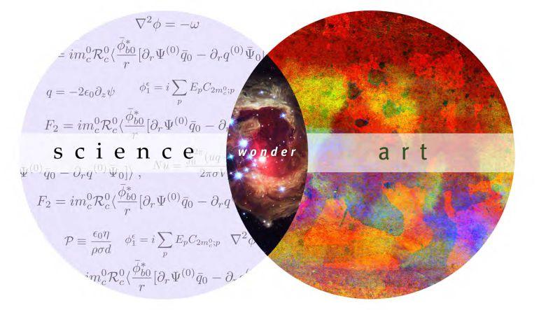 """""""Aleph"""" Festival de Arte y Ciencia"""