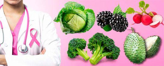 ¿Ayuda la alimentación a combatir el cáncer de mama?