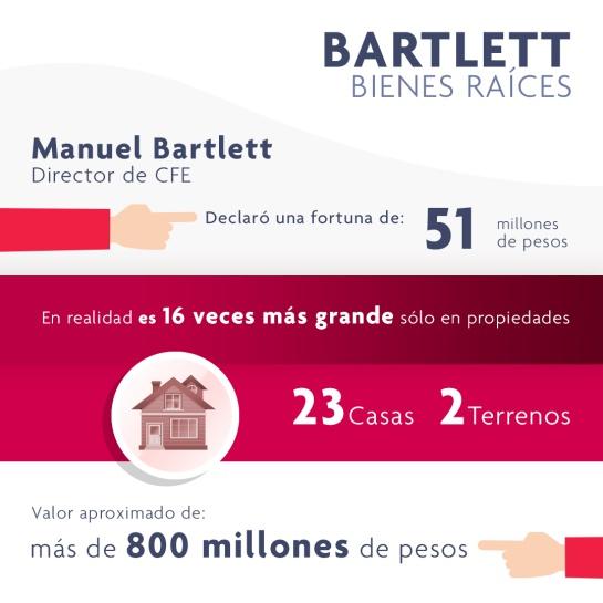 Bartlett bienes raíces