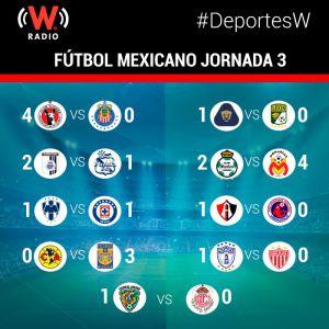 La Fecha 3 del Apertura 2016 concluye con triunfo de Morelia en Torreón