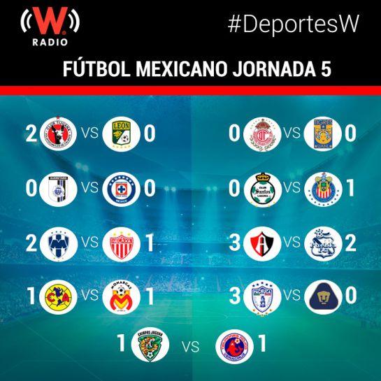 Los goles más vistosos de la Fecha 5 del Apertura 2016
