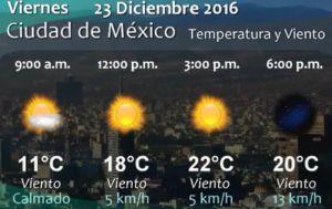 Pronóstico del Tiempo del 23 de diciembre