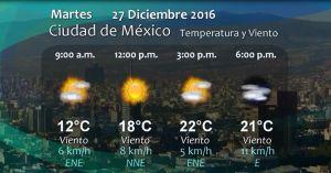 Pronóstico del Tiempo del 27 de diciembre
