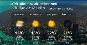 Pronóstico del Tiempo del 28 de diciembre