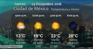 Pronóstico del Tiempo del 29 de diciembre