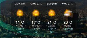 Pronóstico del Tiempo del 3 de febrero