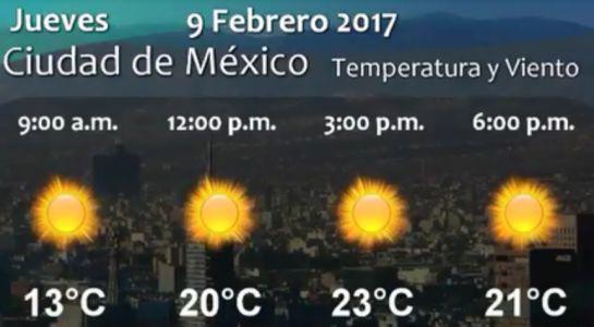 Pronóstico del Tiempo del 9 de febrero