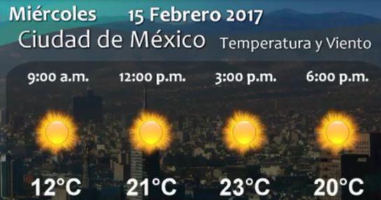 Pronóstico del Tiempo del 15 de febrero