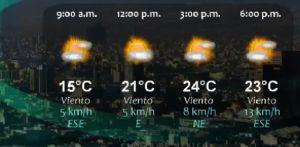 Pronóstico del Tiempo del 6 de marzo