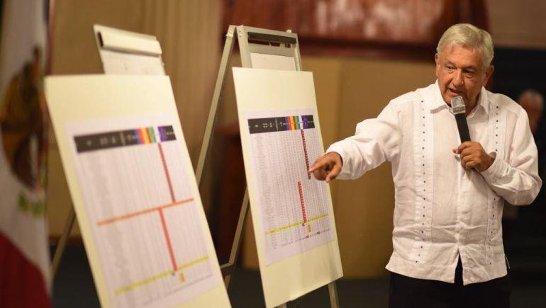 AMLO denuncia anomalías en cinco distritos de Edomex por elecciones