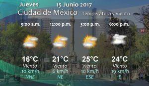Pronóstico del tiempo 15 de junio 2017: Se prevén fuertes tormentas en el centro y oriente del territorio nacional