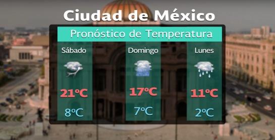 Clima hoy: Será un fin de semana frío