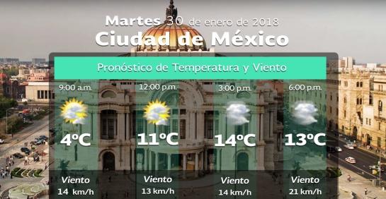 Clima hoy: Se mantendrá el clima gélido en México
