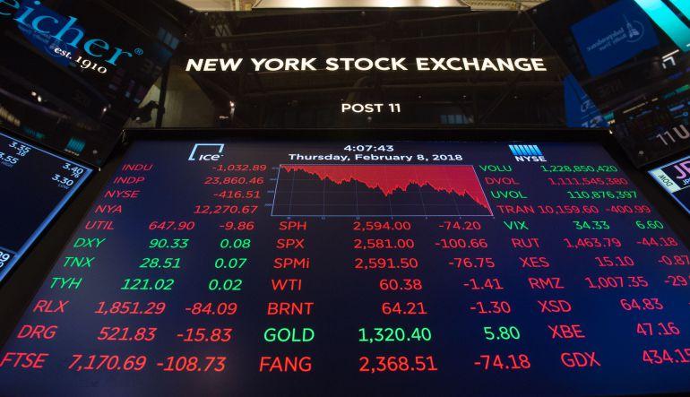 Wall Street Dow Jones: Wall Street vive otra jornada negra