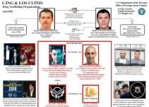 EU sanciona al promotor de Julión Álvarez por lavar dinero para Cártel de Jalisco