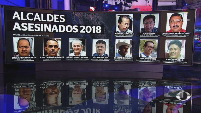 En aumento el número de políticos asesinados durante el presente proceso electoral