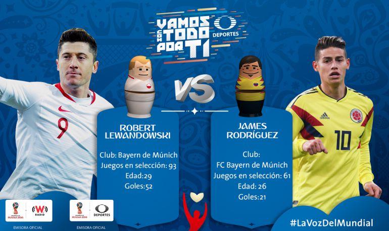En vivo online: Polonia vs Colombia, Copa Mundial Rusia 2018, Fase de Grupos: En vivo: Polonia vs Colombia