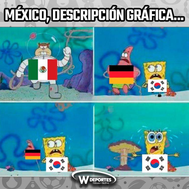 Memes, México vs Corea del Sur, Mundial Rusia 2018: Los memes del México vs Corea del Sur
