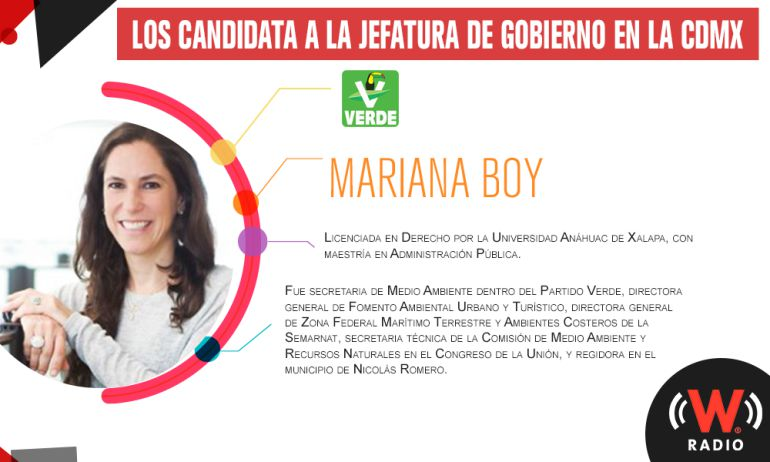 Mariana Boy
