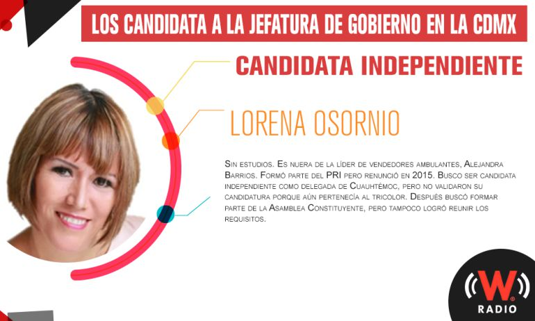 Lorena Osornio