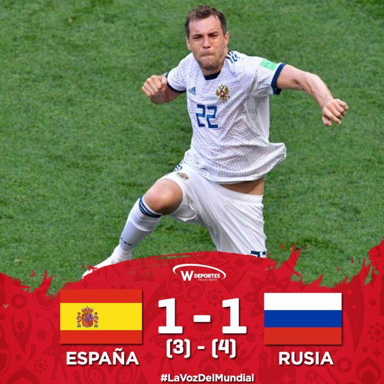 Rusia elimina a España en Mundial Rusia 2018: Rusia da la gran sorpresa del Mundial