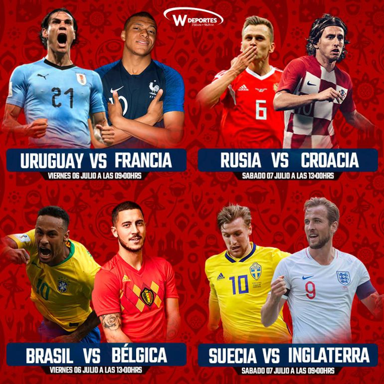 Figuras Mundial Rusia 2018: Las figuras a seguir en los Cuartos de Final