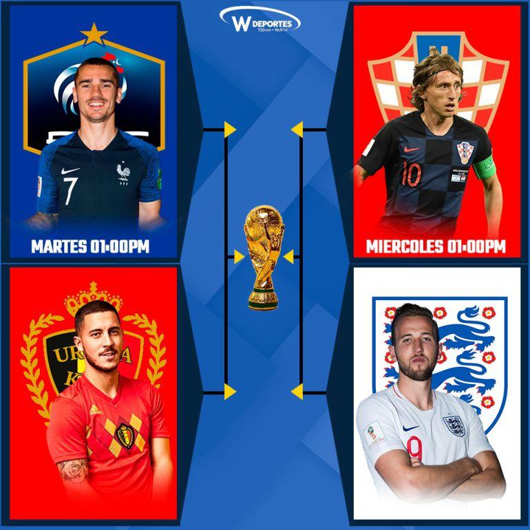 ¿Debe haber un nuevo campeón del Mundo?