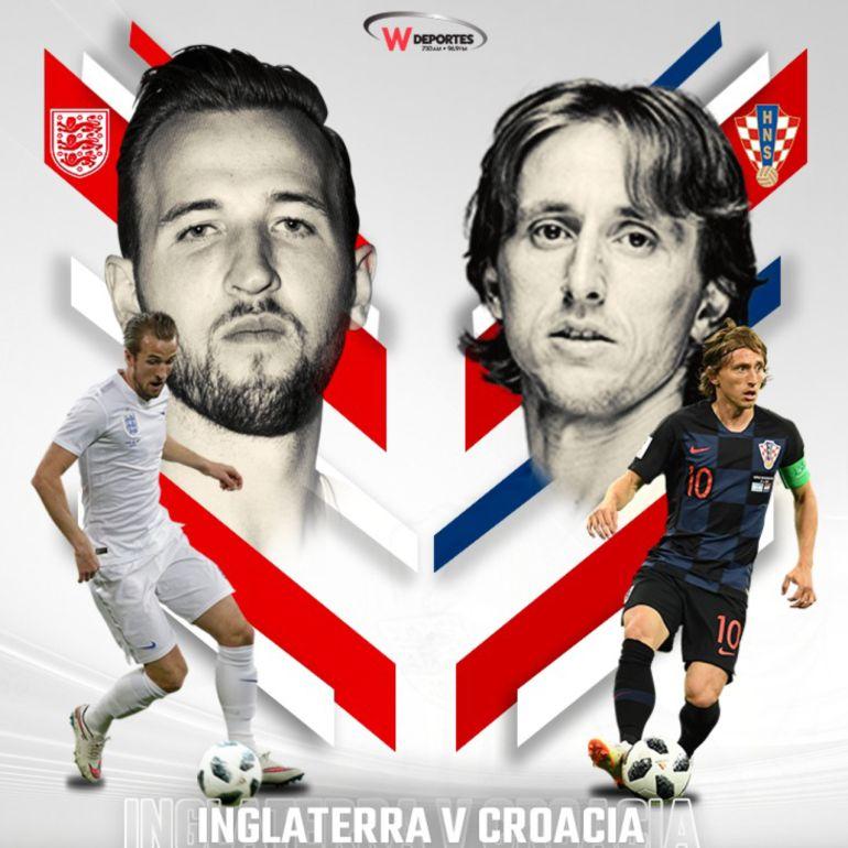 Image Result For Inglaterra Croacia Vivo Online