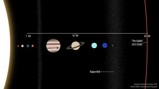 Planeta El Duende