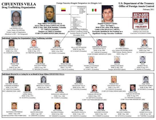 Cifuentes Villa y El Chapo