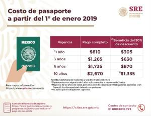 Precio Pasaporte