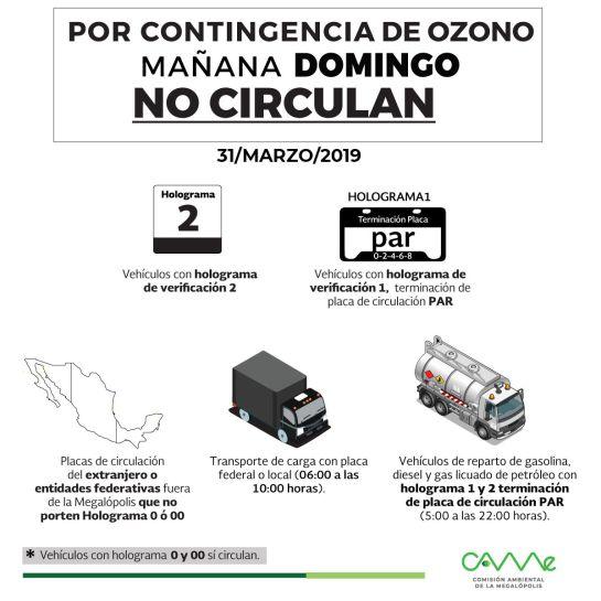 Activan Fase I de Contingencia Ambiental en la CDMX