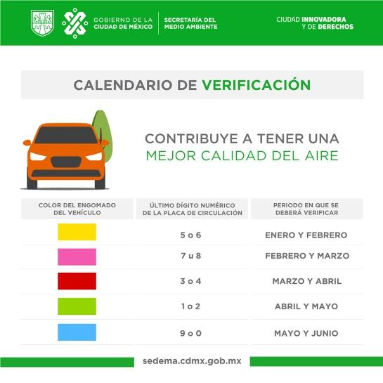 Calendario de verificación para el primer semestre