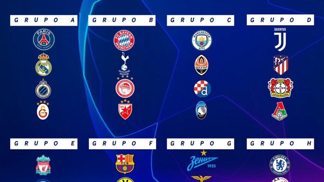 Así se jugará la Champions League 2019-20
