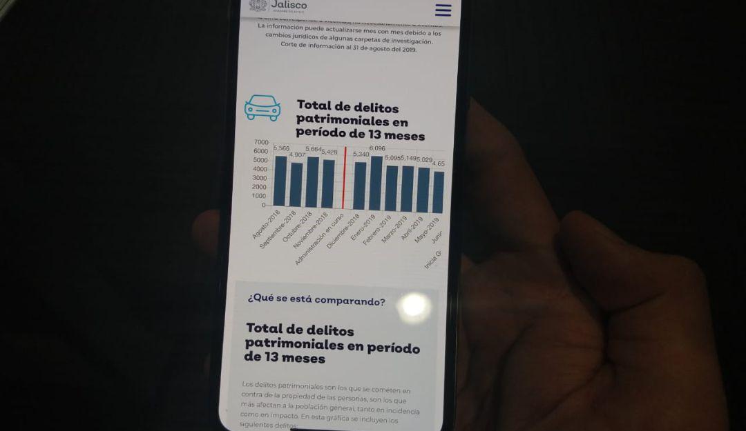 Presentan plataforma digital para revisar índices de seguridad