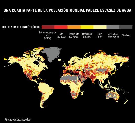 Estrés Hídrico por regiones en el mundo