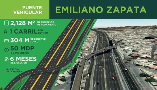 Puente Autopista México - Puebla