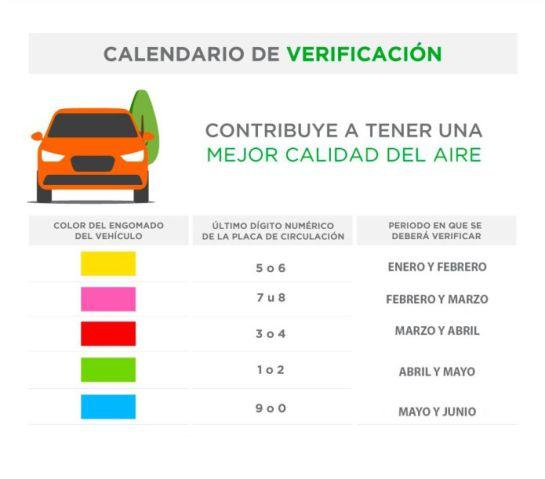 Este es el calendario de verificación