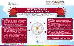 Activa Edomex Fase II de Contingencia Ambiental Atmosférica