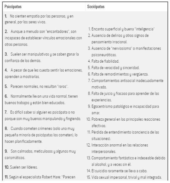 Así Funciona La Mente De Un Psicópata Y Un Sociópata Martha Debayle W Radio Mexico