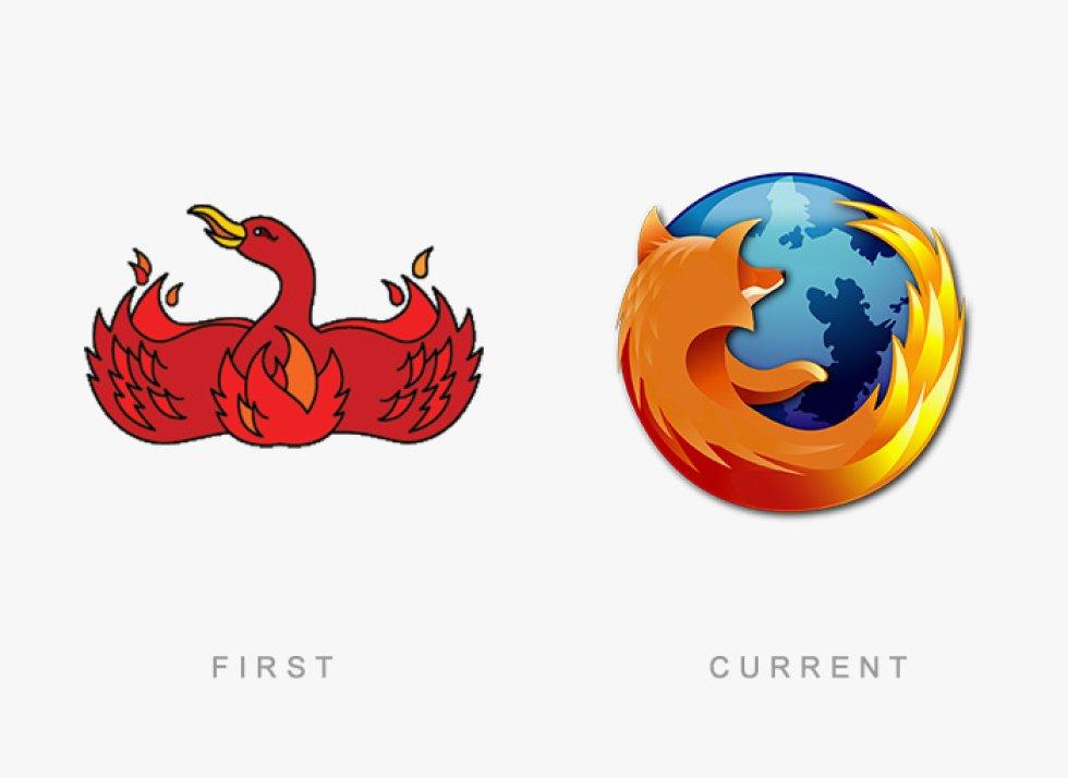 Mira los logos de las marcas más famosas antes y ahora